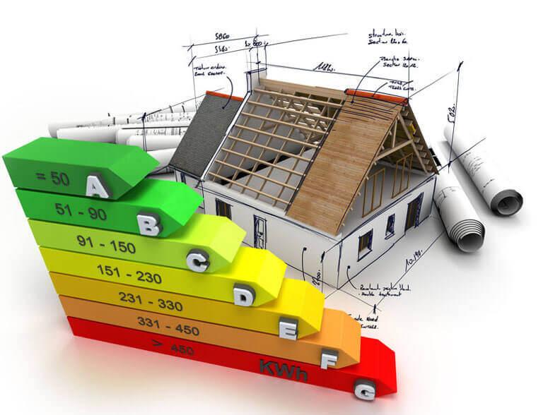 Energieklassen Gewerbeimmobilien